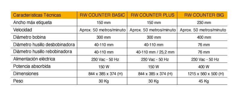Caracterisiticas Rebobinador RWS