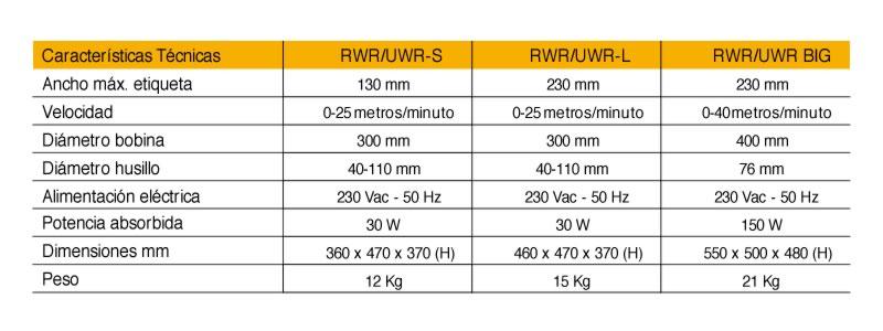 Características Rebobinador WindeRange RWR